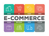 E-COMMERCE COLORFUL LINE ICONS