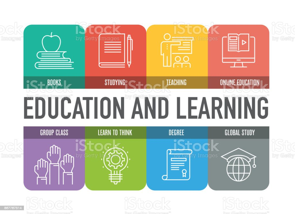 EDUCATION AND LEARNING COLORFUL LINE ICONS vector art illustration