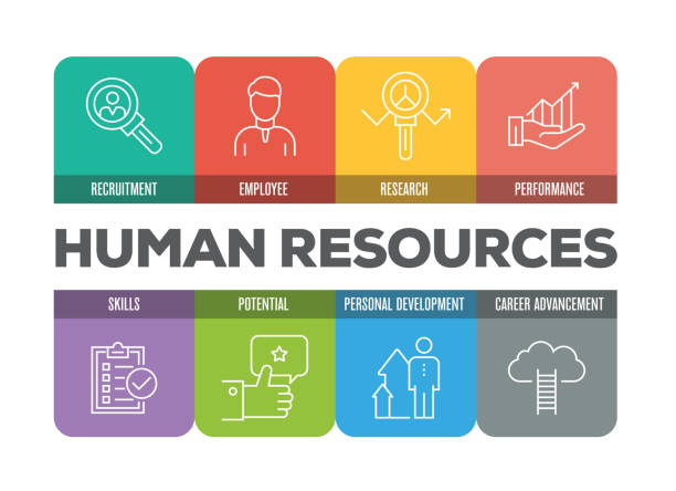 human resources skill test Hrcom is the largest online community for human resources professionals individuals can be test for the you´re hiring or testing for is skill-specific.