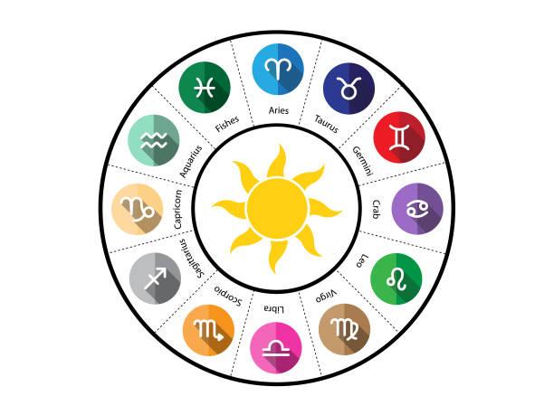 bildbanksillustrationer, clip art samt tecknat material och ikoner med horoskop vektor - centaurus