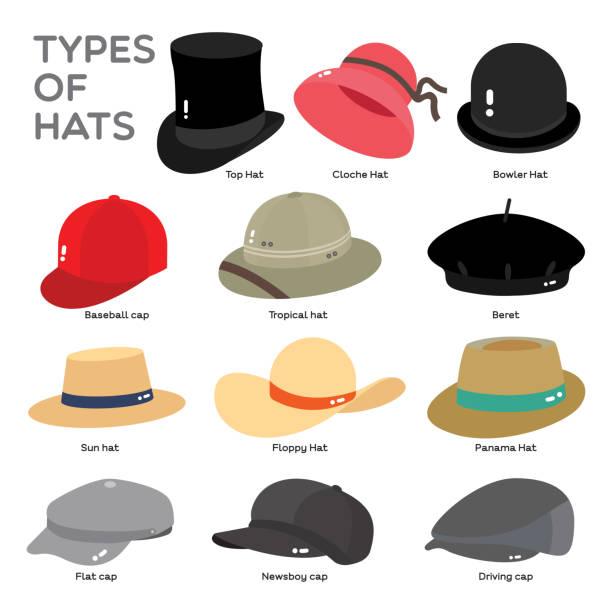 bildbanksillustrationer, clip art samt tecknat material och ikoner med typer av hat - hatt