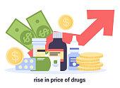 istock 2019-nCoV, pandemic global impact. Drugs price increase due 1267294539