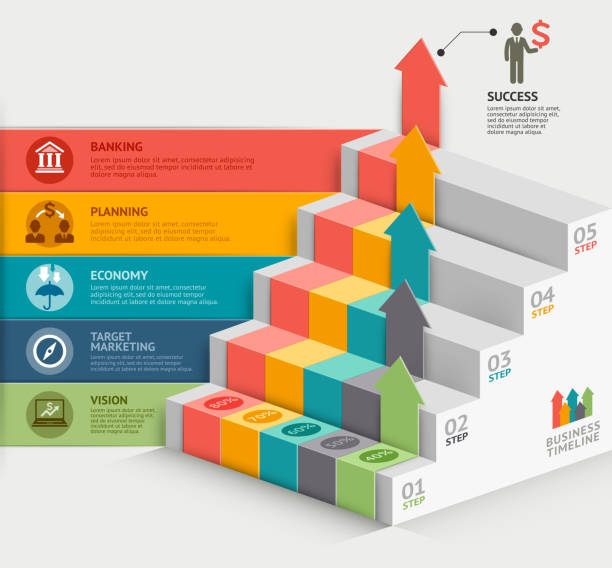 3d business staircase diagram template. 3d business staircase diagram template. budget patterns stock illustrations