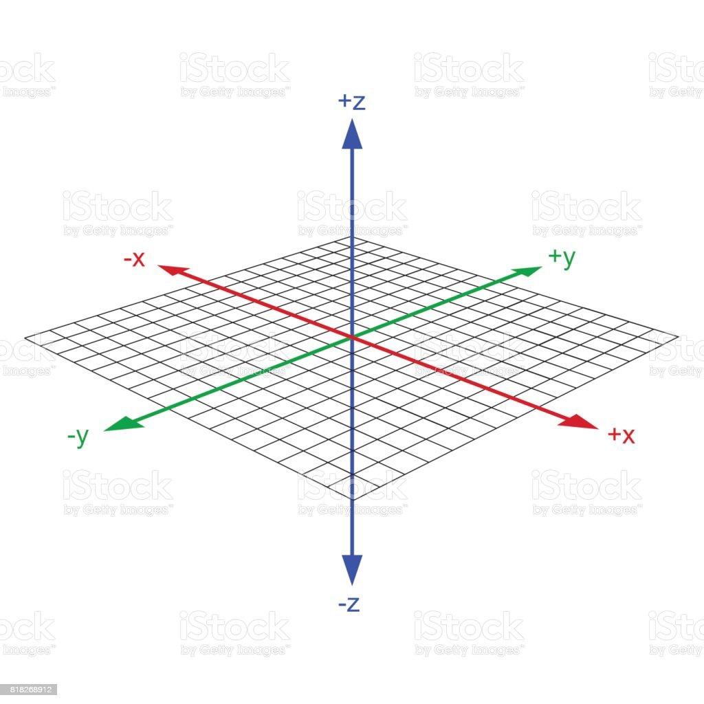 Resultado de imagen de eje de coordenadas
