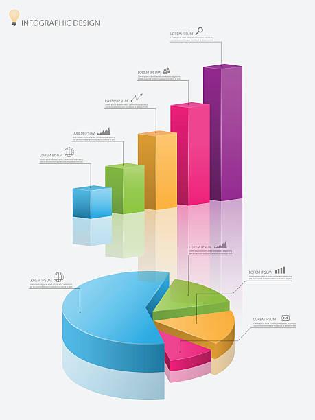 3d pie chart graph,3d graph.Vector illustration 3d pie chart graph,3d graph.Vector illustration bar graph stock illustrations