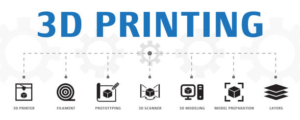 3d printing concept template. Horizontal banner. Contains such icons as 3d printer, filament, prototyping, model preparation 3d printing concept template. Horizontal banner. Contains such icons as 3d printer, filament, prototyping, model preparation 3d scanning stock illustrations