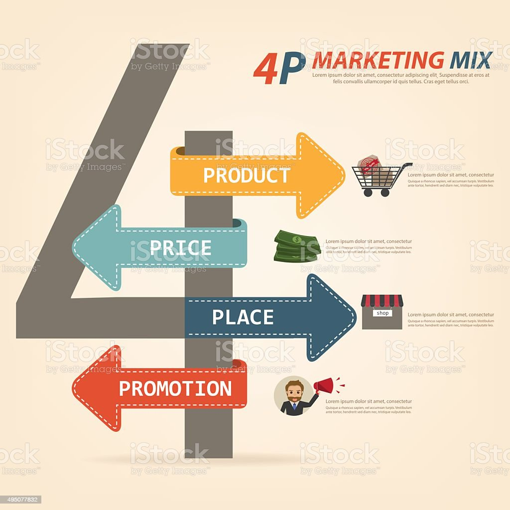 4p strategy business concept marketing mix infographic apple core clip art black and white Apple Core Coloring