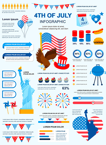 4th of July banner with infographic elements. Holiday poster template with flowchart, data visualization, timeline, workflow, illustration. Vector info graphics design of marketing materials concept