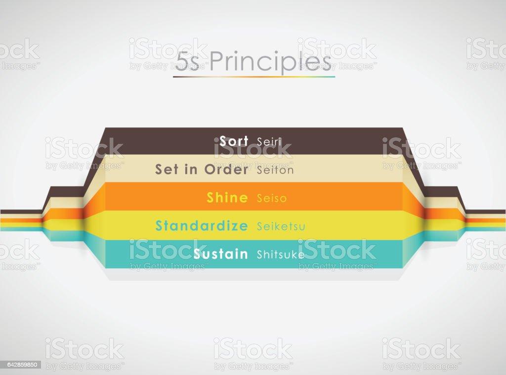 5 s 企業会社原則テンプレートです。 ベクターアートイラスト