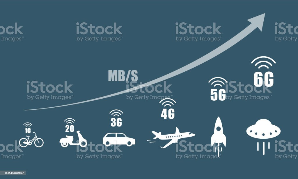 5G 5th generation mobile network wireless icon vector art illustration