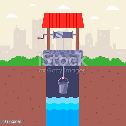 istock a stone country well with clean water. raise a bucket of water 1311130230