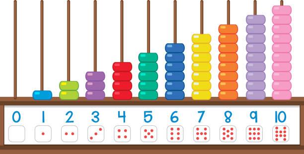 bildbanksillustrationer, clip art samt tecknat material och ikoner med abacus visar olika antal - abakus