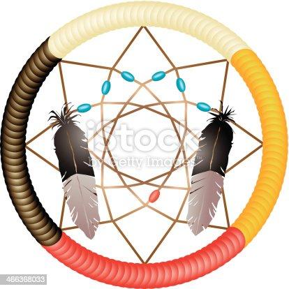 Picture - Clip Art Medicine Wheel - Png Download (#1968336) - PinClipart