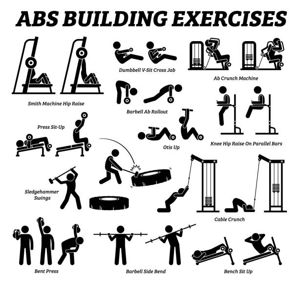 Abs and abdomen building exercise and muscle building stick figure pictograms. Set of weight training reps workout for abs and abdominal muscles by gym machine tools with instructions and steps. exercise machine stock illustrations