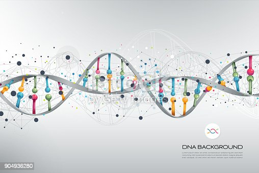 istock DNA Abstract Background 904936280