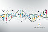 Layered illustration of DNA. Global colors used.