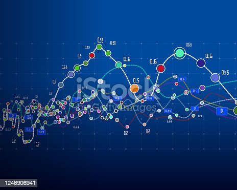 istock Abstract background with color infographic and big data visualization. Futuristic analytical color lines design. Big data. Social network or business concept. 1246906941