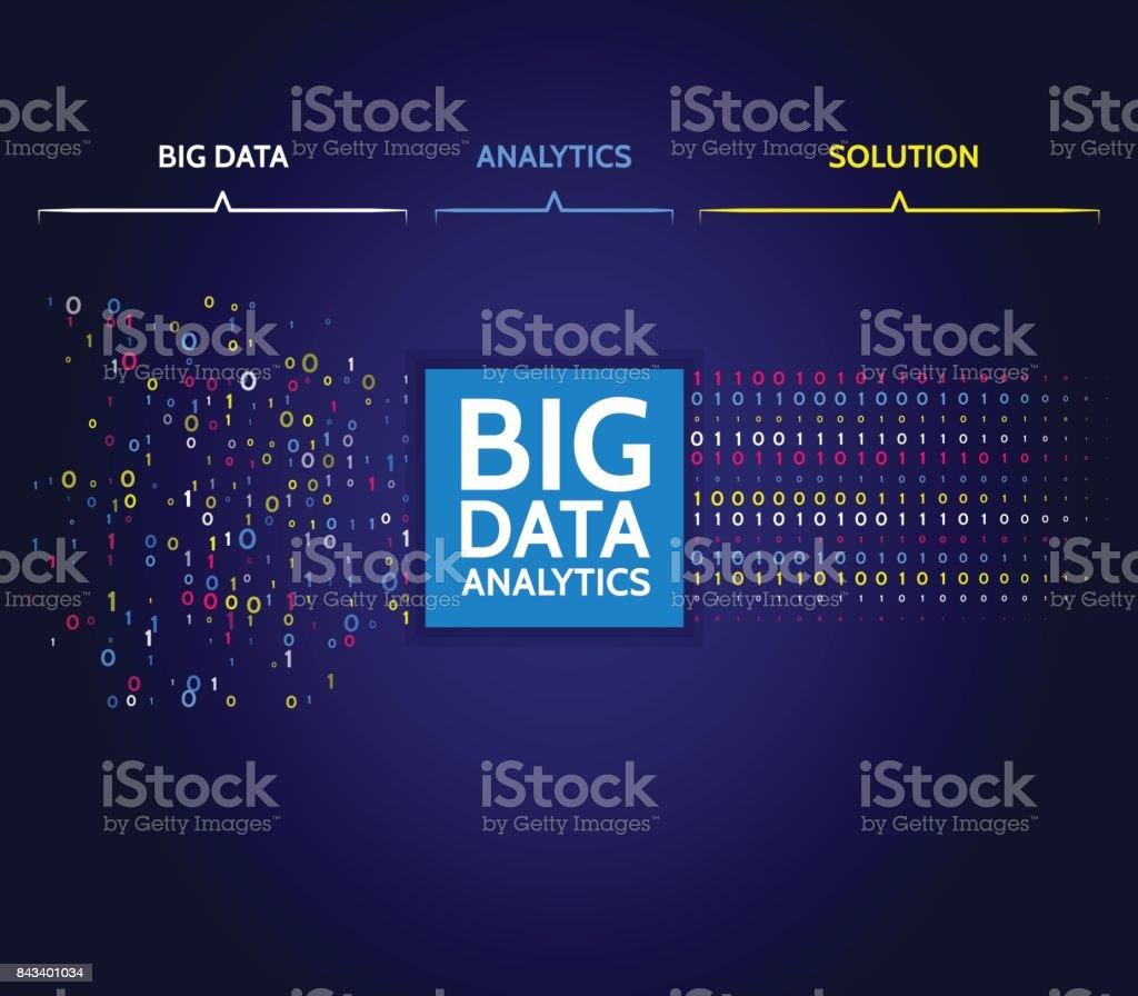 Abstract big data sorting information. Analysis of Information. Data mining. Filtering machine algorithms. – artystyczna grafika wektorowa