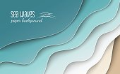 Abstract blue sea and beach summer background with curve paper waves and seacoast, cropped with clipping mask for banner, poster or web site design. Paper cut style, space for text