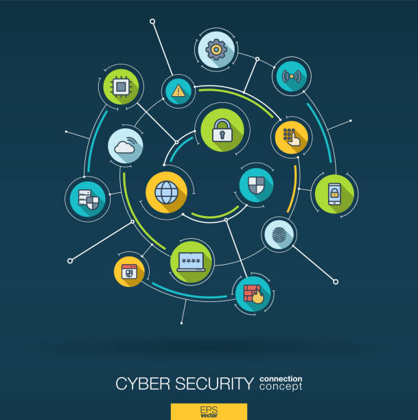 Abstract cyber security background. Digital connect system with integrated circles, flat thin line icons. Vector infographic. Abstract cyber security background. Digital connect system with integrated circles and flat icons. Network interact interface concept. Virus protection, technology vector infographic illustration security staff stock illustrations