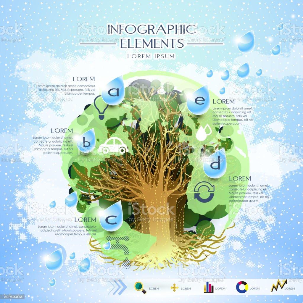 Abstrakte Ökologievorlage Mit Natürlichen Ressourcen Stock Vektor ...