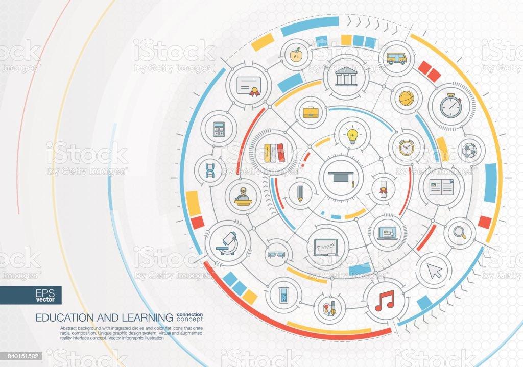 840d8f1352c L enseignement abstrait et l apprentissage de fond. Digital connexion  système avec cercles