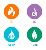 Vector illustration of abstract symbols for the fire, wind, water, and earth elements placed on circles. Text has been converted to paths to avoid font conflicts.