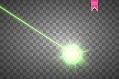 Abstract green laser beam. Laser security beam isolated on transparent background. Light ray with glow target flash. Vector illustration