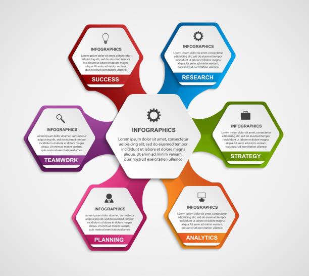 illustrations, cliparts, dessins animés et icônes de abstrait hexagone d'options infographie modèle.   - infographie processus