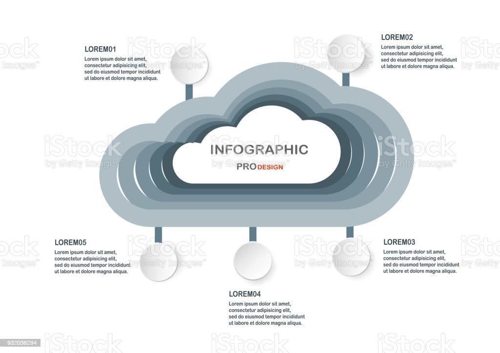 Infografikelemente Mit Flachen Abstrakte Kunst Wolken Charts Für ...
