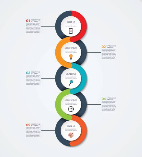 abstract infographic template. business concept with 5 options, steps, parts, circles. vector banner for timeline infographics, workflow layout, diagram chart, annual report, presentation, web design - вертикальный stock illustrations