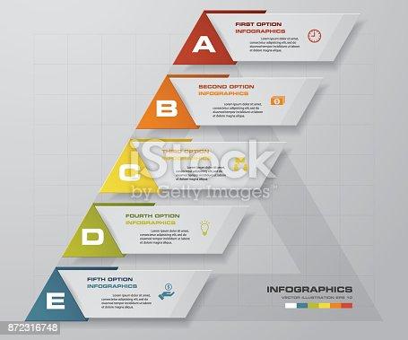 Abstrakte Infografiken 5 Schritte Banner Designelemente ...