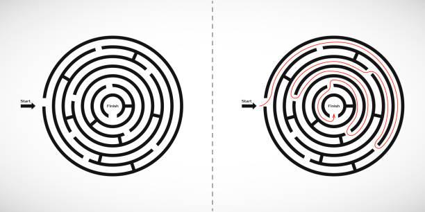 abstrakte labyrinth labyrinth-symbol. labyrinth-form-design-element mit einem eingang und einen ausgang. vektor-illustration - labyrinthgarten stock-grafiken, -clipart, -cartoons und -symbole