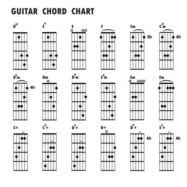 Royalty Free Guitar Chord Clip Art, Vector Images & Illustrations ...