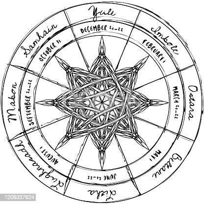 istock Abstract pagan wheel of the year 1209337624