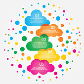 Abstract speech bubbles in the shape of clouds. Vector illustration