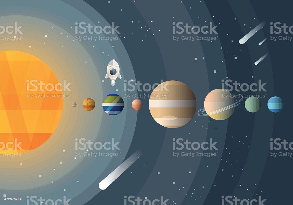 Univers papier peint abstrait design à écran plat avec système solaire - Illustration vectorielle