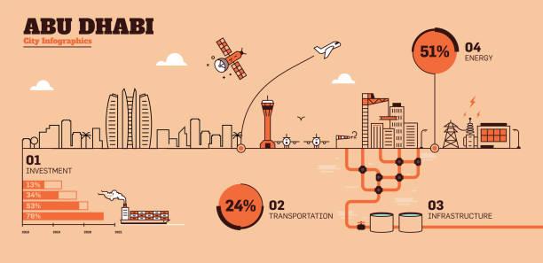 abu dabi şehir düz tasarım altyapı infographic şablonu - abu dhabi stock illustrations