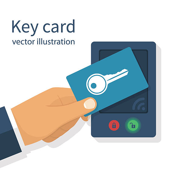 Access control. Key Access control. Key card in hand man. Electronic modern system for opening, closing, lock and unlock doors. Touch sensor. System safety, protection. Vector illustration flat design. cardkey stock illustrations