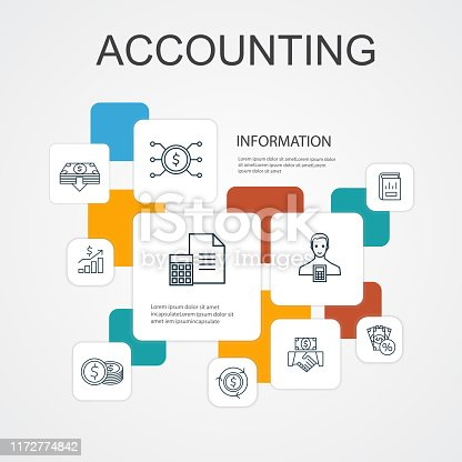 Accounting Infographic 10 line icons template. Asset, Annual report, Net Income, Accountant simple icons
