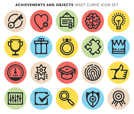 Achievements And Objects