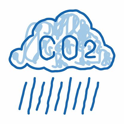acid rain doodle icon hand drawn illustration