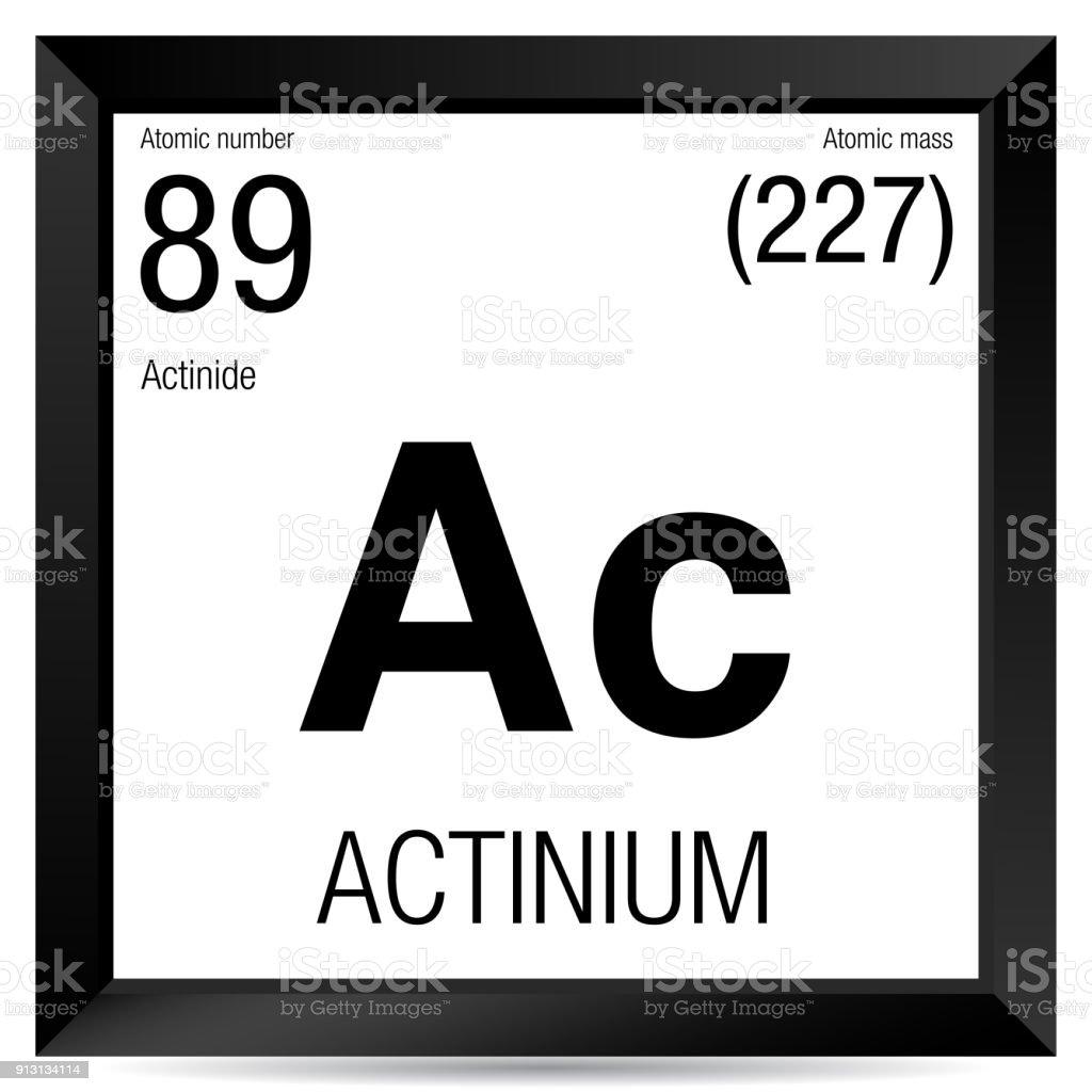 Actinium Symbol Element Number 89 Of The Periodic Table Of The