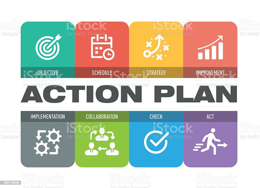 Action Plan Icon Set - ilustración de arte vectorial