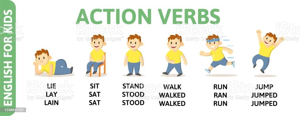 Action Verbs Tenses With Cartoon Character English For ...