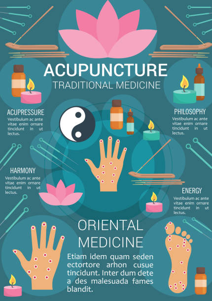 illustrations, cliparts, dessins animés et icônes de affiche de l'acupuncture médecine traditionnelle vector - acupuncture