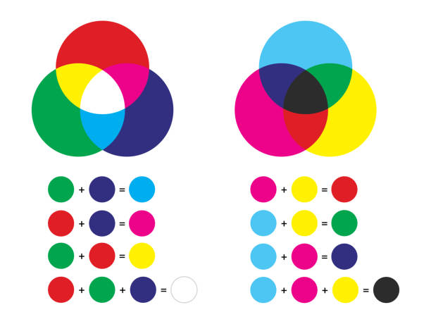 illustrazioni stock, clip art, cartoni animati e icone di tendenza di additive and subtractive color mixing - color channels rgb and cmyk - cmyk