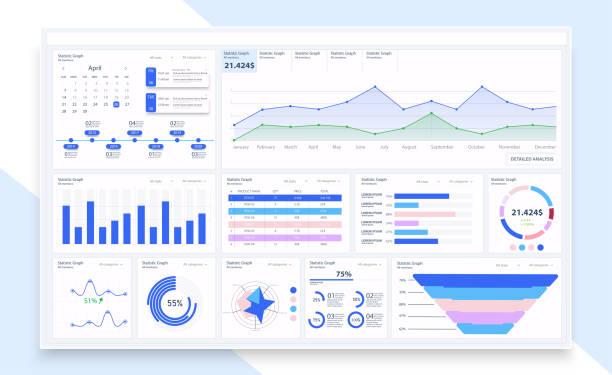 관리자 대시 보드 ui, ux, 어떤 사이트 목적을위한 gui 훌륭한 디자인. 비즈니스 인포그래픽 템플릿입니다. 개념 사용자 관리자 패널 템플릿 디자인입니다. 평면 디자인 그래프와 차트와 현대 분석 - 그래프 stock illustrations