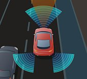 Advanced Driving Assistant System (ADAS), Blind Spot Monitoring, automobile sensing technology,  top view, vector illustrationyoung female with a bad sunburn on her back