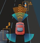 Advanced Driving Assistant System (ADAS), Blind Spot Monitoring